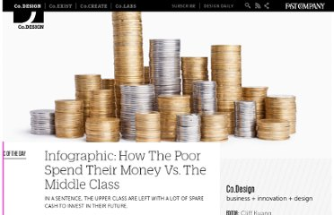 http://www.fastcodesign.com/1670463/infographic-how-the-poor-spend-their-money-vs-the-middle-class