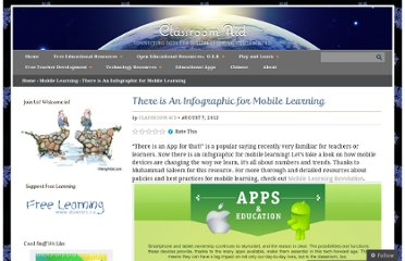 http://classroom-aid.com/2012/08/07/there-is-an-infographic-for-mobile-learning/