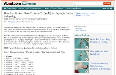 http://swimming.about.com/od/2012olympicswimming/qt/How-Fast-Do-You-Have-To-Swim-To-Qualify-To-Swim-In-The-Olympic-Games.htm