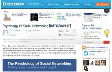 http://www.dreamgrow.com/psychology-of-social-networking/