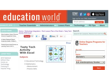 http://www.educationworld.com/a_tech/techlp/techlp004.shtml