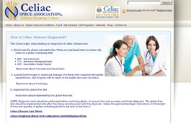 http://www.csaceliacs.info/diagnosis_of_celiac_disease.jsp