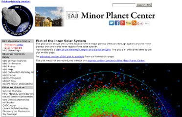 http://www.minorplanetcenter.net/iau/lists/InnerPlot.html