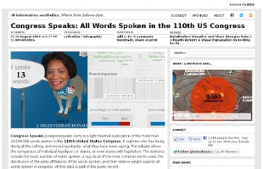 http://infosthetics.com/archives/2009/08/congress_speaks_words_spoken_in_the_110th_congress.html