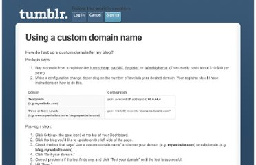 http://www.tumblr.com/docs/en/custom_domains