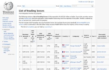 http://en.wikipedia.org/wiki/List_of_trading_losses