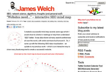 http://www.jameswelch.net/websites-need-interactive-seo-mind-map/