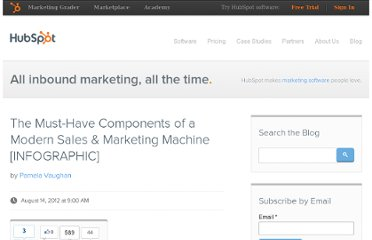 http://blog.hubspot.com/blog/tabid/6307/bid/33484/The-Must-Have-Components-of-a-Modern-Sales-Marketing-Machine-INFOGRAPHIC.aspx