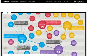 http://www.fastcoexist.com/1680348/mapping-the-future-of-education-technology