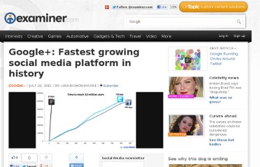 http://www.examiner.com/article/google-fastest-growing-social-media-platform-history