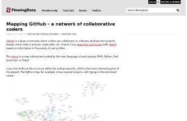 http://flowingdata.com/2010/03/31/mapping-the-github-community/
