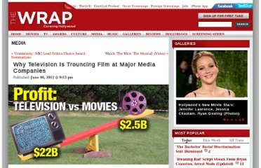 http://www.thewrap.com/media/article/why-television-trouncing-film-major-media-companies-42751