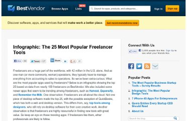 http://blog.bestvendor.com/2012/08/infographic-the-25-most-popular-freelancer-tools/