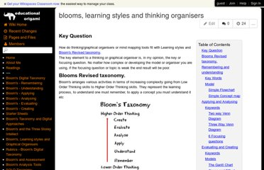 http://edorigami.wikispaces.com/blooms,+learning+styles+and+thinking+organisers