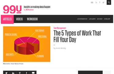 http://99u.com/tips/7151/The-5-Types-of-Work-That-Fill-Your-Day