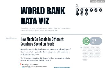 http://worldbank.tumblr.com/