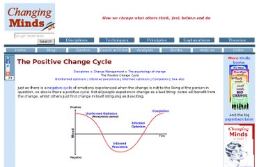 http://changingminds.org/disciplines/change_management/psychology_change/positive_change.htm