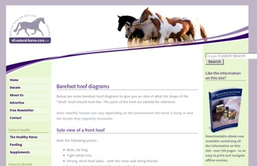 http://www.all-natural-horse-care.com/barefoot-hoof-diagrams.html