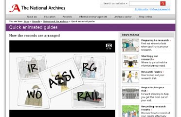 http://www.nationalarchives.gov.uk/records/quick-animated-guides.htm