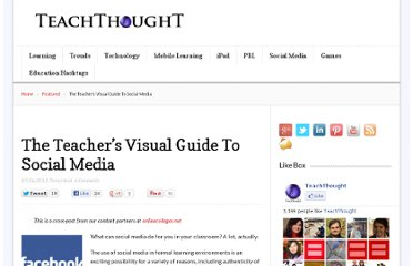 http://www.teachthought.com/social-media/the-teachers-visual-guide-to-social-media/