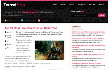 http://torrentfreak.com/top-10-most-pirated-movies-on-bittorrent-120827/