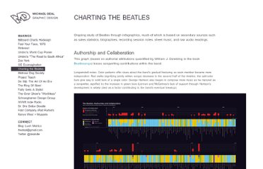 http://www.mikemake.com/Charting-the-Beatles