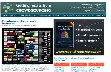 http://crowdsourcingresults.com/competition-platforms/crowdsourcing-landscape-discussion/