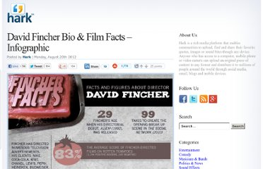 http://www.hark.com/blog/2012/08/david-fincher-bio-film-facts-infographic/