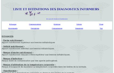 http://home.scarlet.be/frederic.staes3/so-diagnostinf.htm