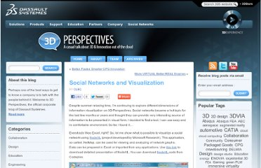 http://perspectives.3ds.com/surprise/social-networks-and-visualization/