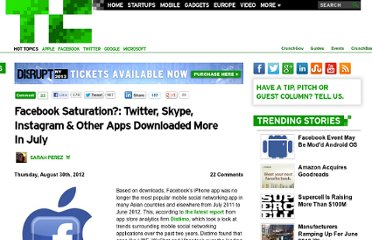 http://techcrunch.com/2012/08/30/facebook-saturation-twitter-skype-instagram-other-apps-downloaded-more-in-july/