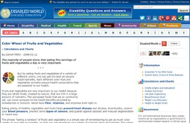 http://www.disabled-world.com/artman/publish/fruits-vegetables.shtml#ixzz253qWhaxZ
