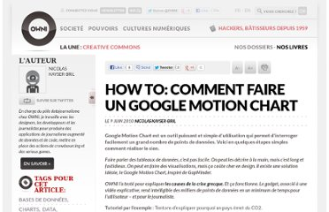 http://owni.fr/2010/06/09/how-to-comment-faire-un-google-motion-chart/