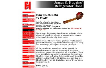 http://www.jamesshuggins.com/h/tek1/how-big.htm