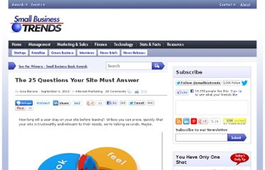 http://smallbiztrends.com/2012/09/25-questions-your-site-must-answer.html