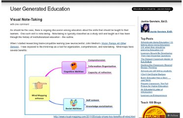 http://usergeneratededucation.wordpress.com/2012/09/04/visual-note-taking/