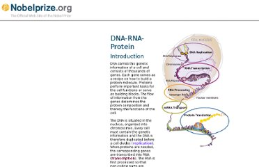 http://www.nobelprize.org/educational/medicine/dna/index.html