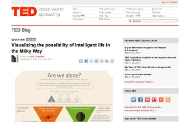 http://blog.ted.com/2012/09/05/visualizing-the-possibility-of-intelligent-life-in-the-milky-way/