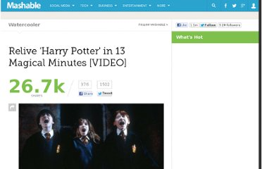 http://mashable.com/2012/09/06/harry-potter-retrospective/