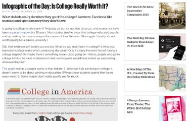 http://www.fastcompany.com/1492938/infographic-day-college-really-worth-it