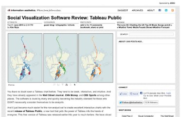 http://infosthetics.com/archives/2010/06/social_visualization_software_review_tableau_public.html