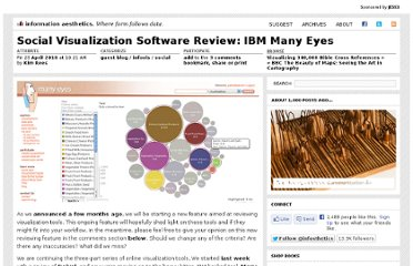 http://infosthetics.com/archives/2010/04/social_visualization_software_review_many_eyes.html