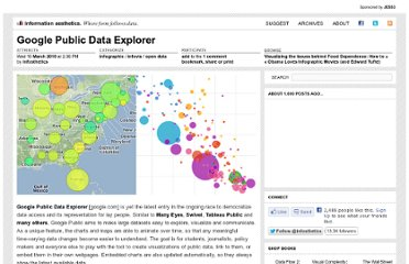 http://infosthetics.com/archives/2010/03/google_public_data_explorer.html