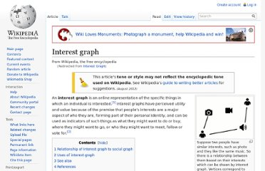 http://en.wikipedia.org/wiki/Interest_Graph