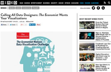 http://www.wired.com/design/2012/09/economist-nielsen-innocentive-competition/