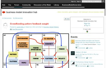 http://businessmodelhub.com/forum/topics/crowdfunding-pattern-feedback-sought