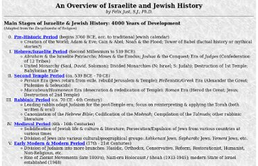 http://catholic-resources.org/Bible/History-IsraeliteJewish.htm