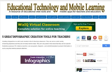 http://www.educatorstechnology.com/2012/09/5-great-infographic-creation-tools-for.html