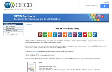 http://www.oecd.org/publications/factbook/