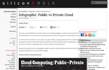 http://siliconangle.com/blog/2010/06/18/infographic-public-vs-private-cloud/
